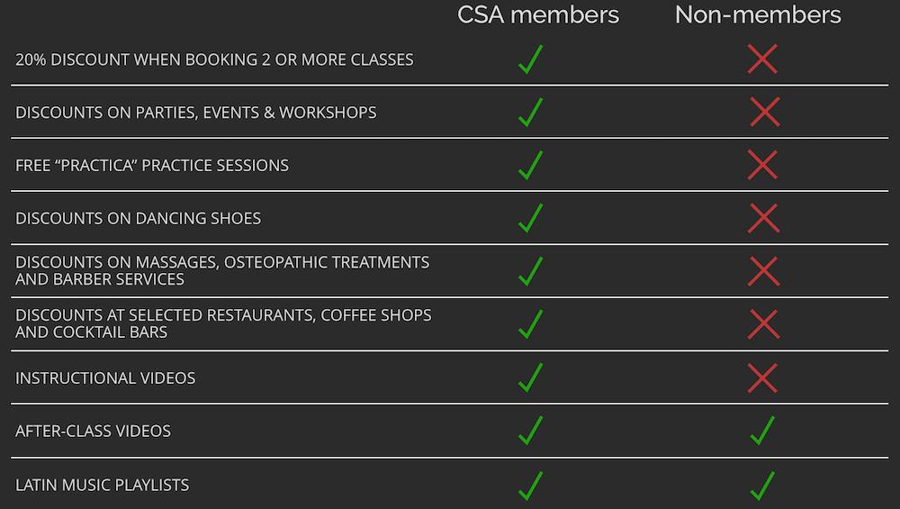 CSA Membership